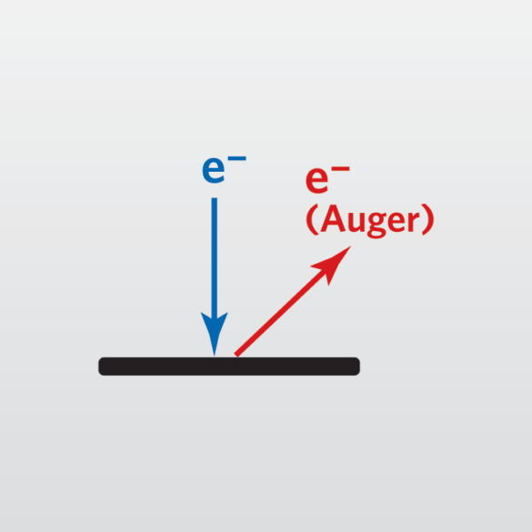 This icon represents Auger Electron Spectroscopy (Auger or AES), performed by scientists at EAG Laboratories