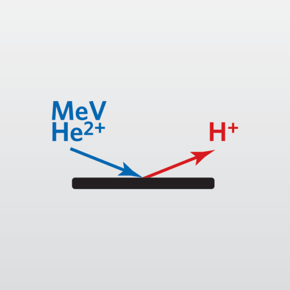 Icon for Hydrogen Forward Scattering Spectrometry (HFS)