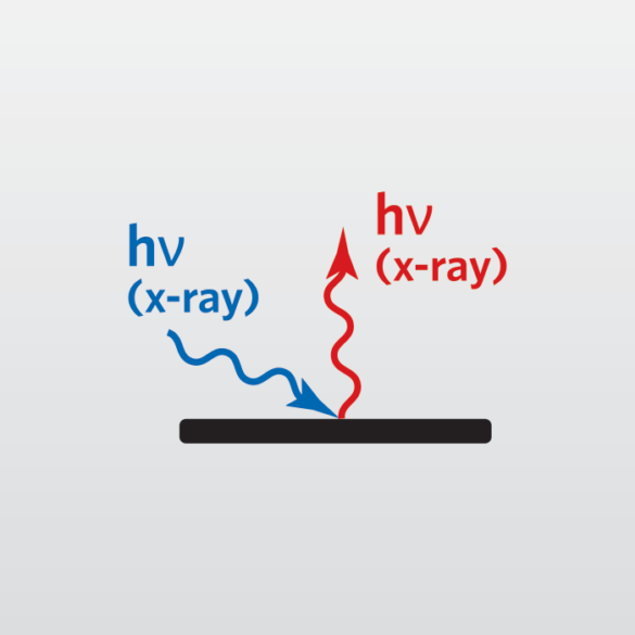 Total Reflection X-ray Fluorescence (TXRF) as represented by this EAG icon.